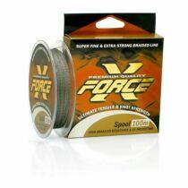 X-FORCE fonottzsinór