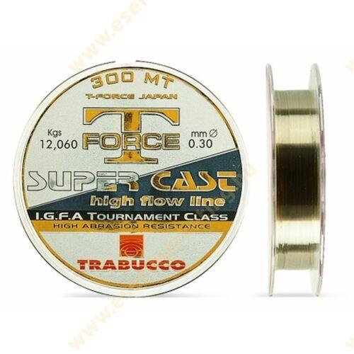 T-FORCE SUPER CAST